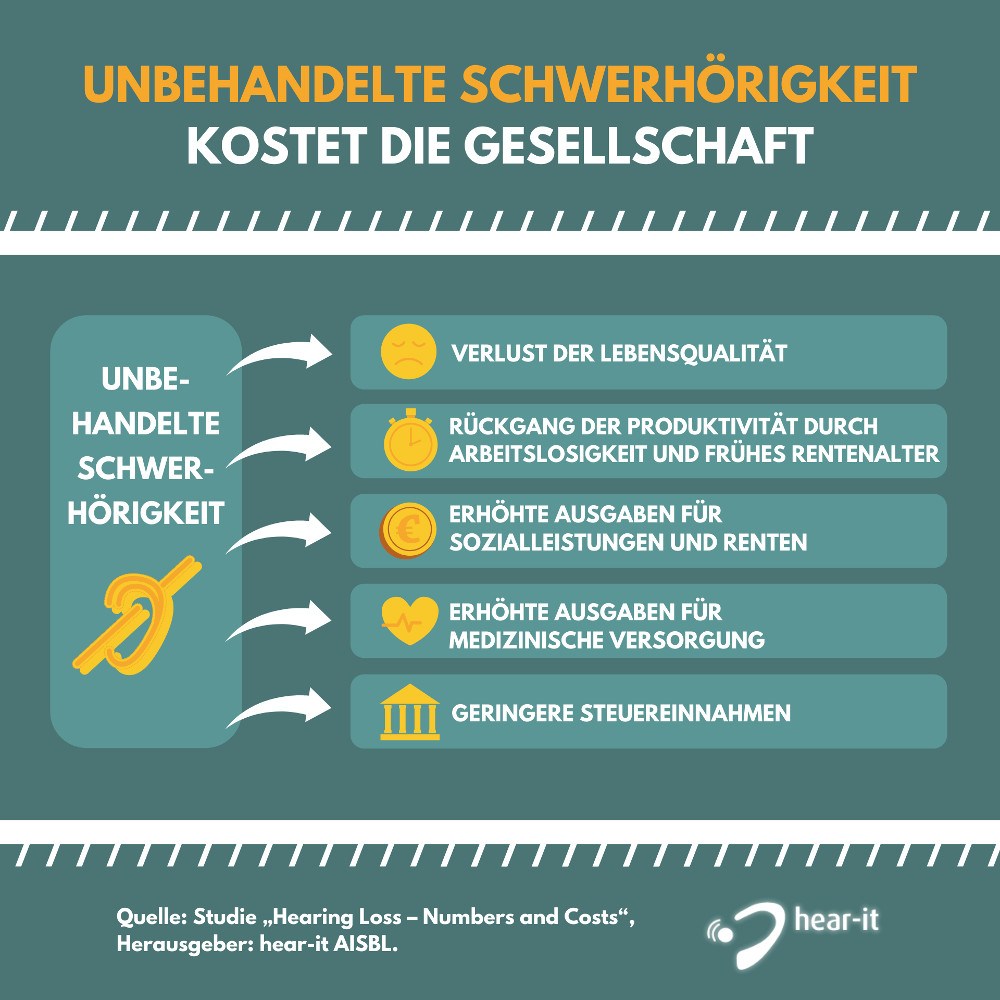 Societal costs - DE